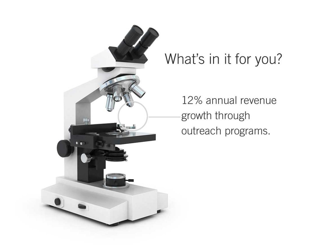 What's in it for you? 12% annual revenue growth through outreach programs.;