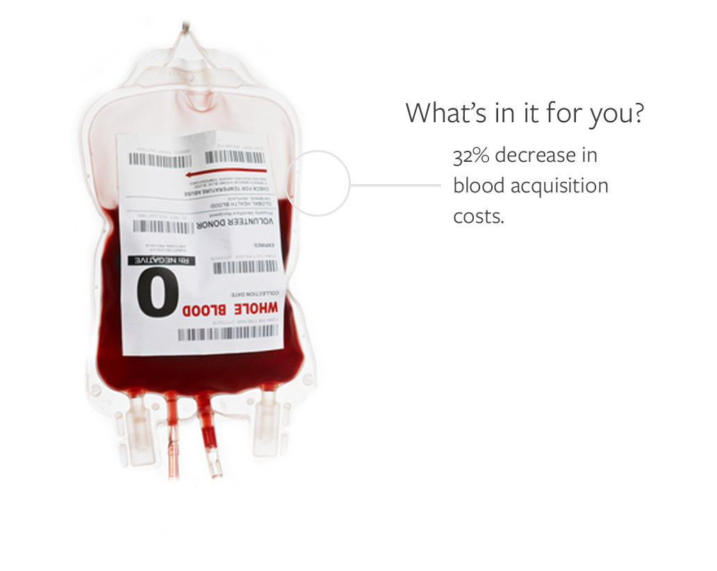 32% decrease in blood acquisition costs.;